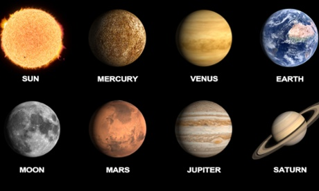 Other planets (Source: The Guardian)